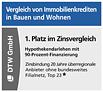 Ein 1. Platz beim Vergleich von Immobilienkrediten in Stiftung Warentest Finanztest 01/2021