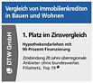 3x ein 1. Platz beim Vergleich von Immobilienkrediten in Stiftung Warentest Finanztest 03/2021