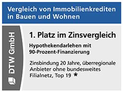 1. Platz beim Vergleich von Immobilienkrediten in Stiftung Warentest Finanztest 04/2021