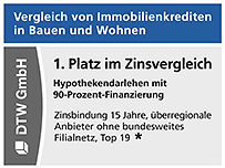 Ein 1. Platz im Zinsvergleich in Stiftung Warentest Finanztest 11/2021